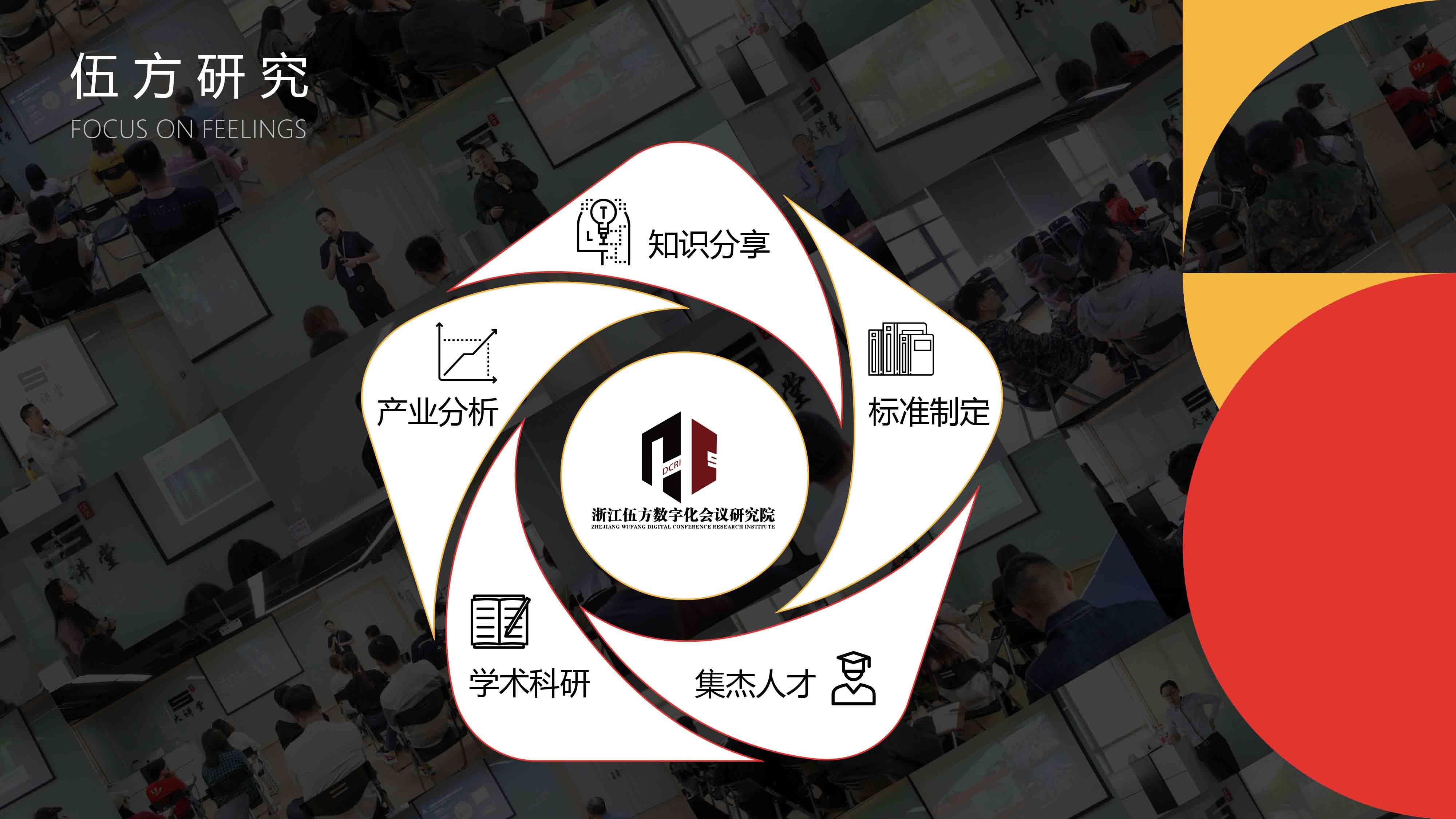 杭州伍方会议研究院