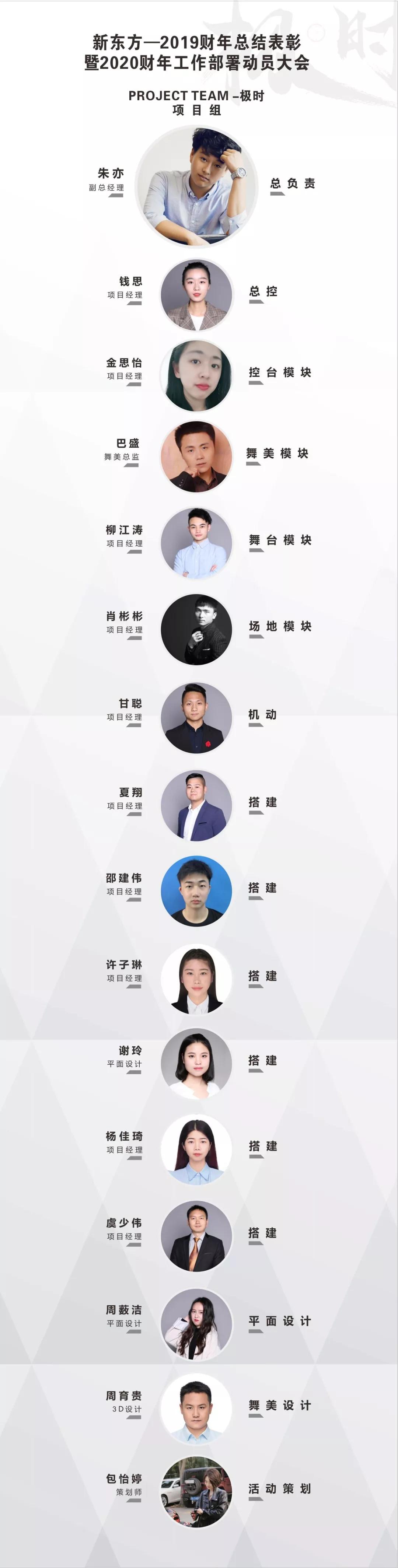 新东方年会伍方极时项目组