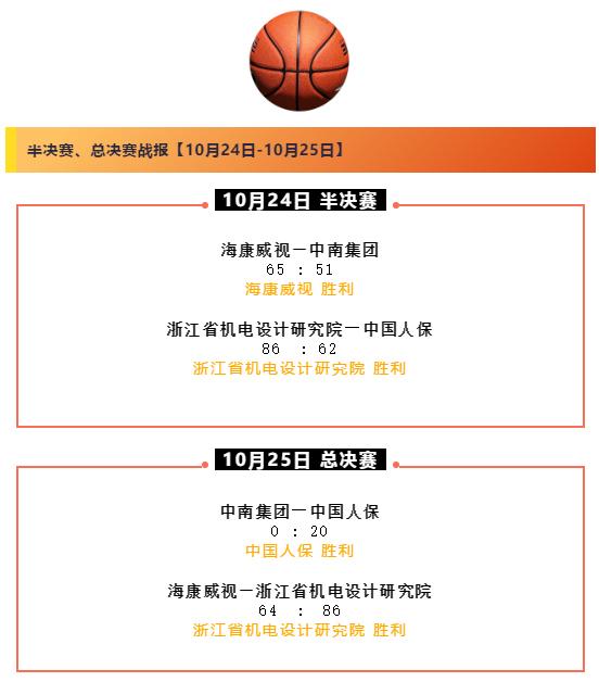 """""""康恩贝-伍方""""杯杭州市高新区(滨江)两新组织篮球联赛半决赛、总决赛战绩"""