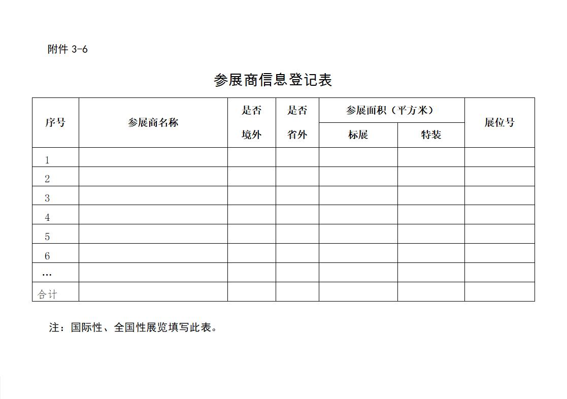 附件3-6 参展商信息登记表
